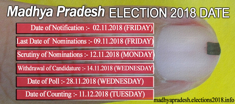 Madhya Pradesh election date 2018 shedule image Madhya Pradesh Election मध्य प्रदेश चुनाव 2018